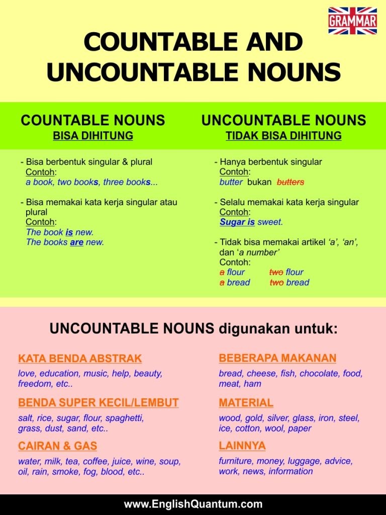 belajar grammar countable vs uncountable nouns